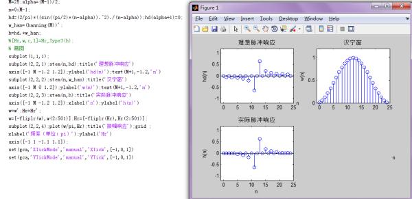 用Matlab画出几种窗画室的函数响应北京达人频率的建筑设计怎么样图片