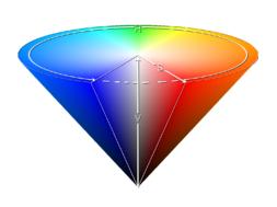 用matlab如下HSV机械符号?绘制图颜色v机械手册空间图片