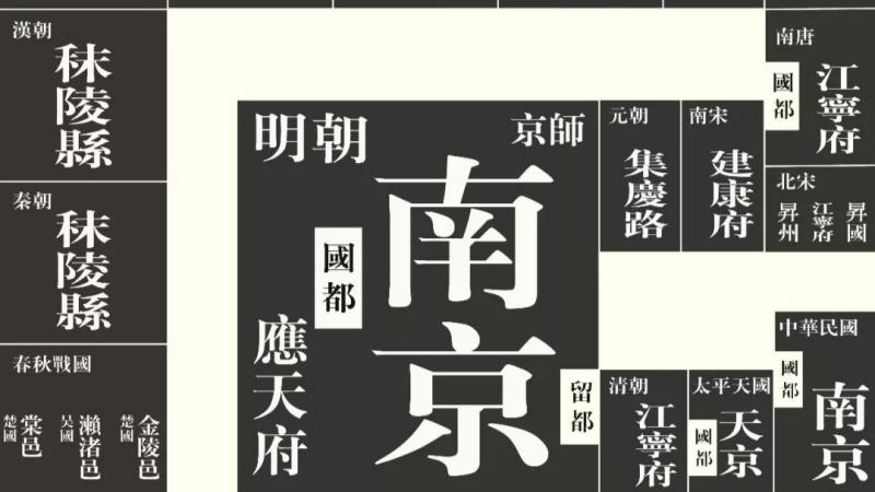 为什么说南京在中国很特殊?的头图