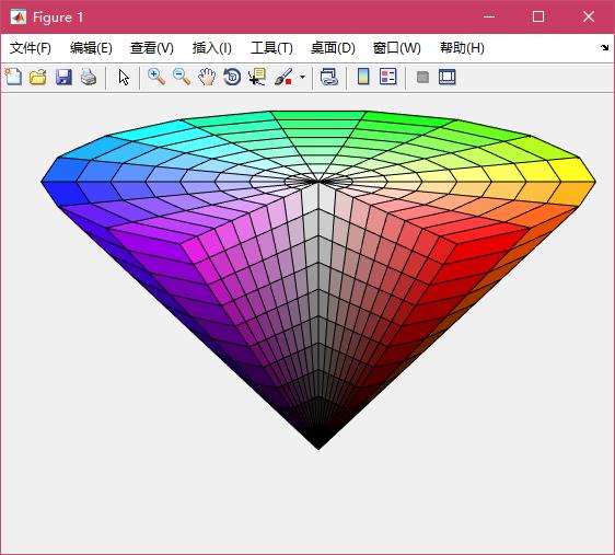 用matlab如下HSV方向颜色?绘制图机械设计制造未来空间图片
