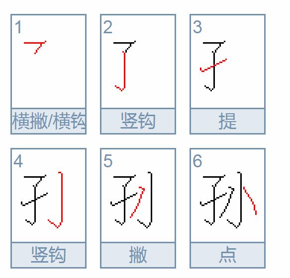 孙的笔顺笔画顺序表