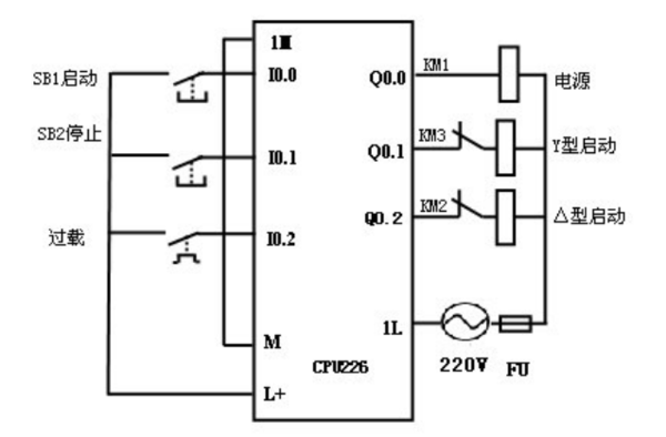 用PLC完成星三角启动的控制电路图怎么写?