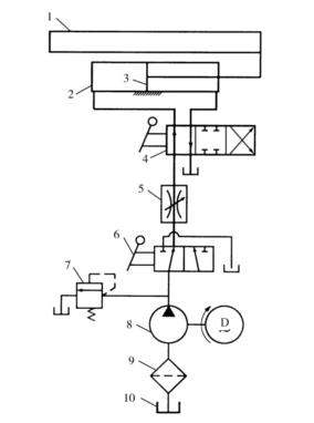 液压吧:液压单元中 P,T,DR分别表示什么啊?