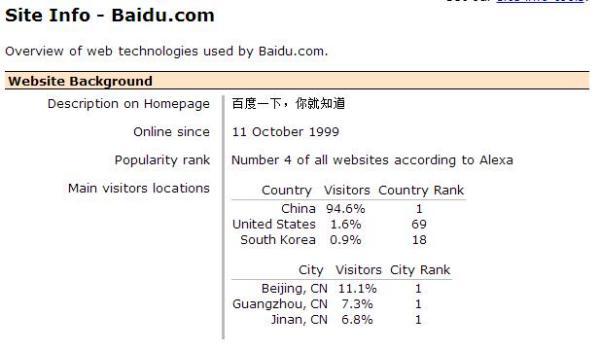 看网站:如何查看网站是用什么语言开发的-U9SEO