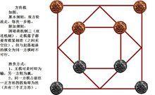 3和7倍数游戏的答案 142棋牌 325棋牌