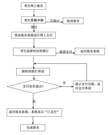 安徽省教师资格证考试网上报名的具体网址是什么?
