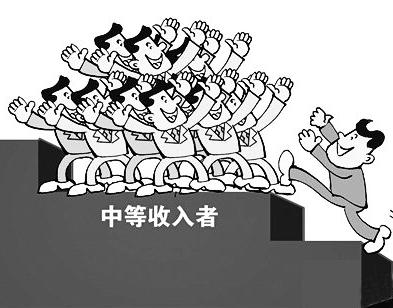 中国经济总量的快速增长_2015中国年经济总量