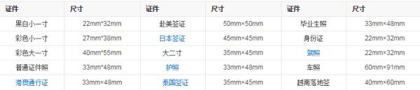 日本签证照片尺寸45 45多大