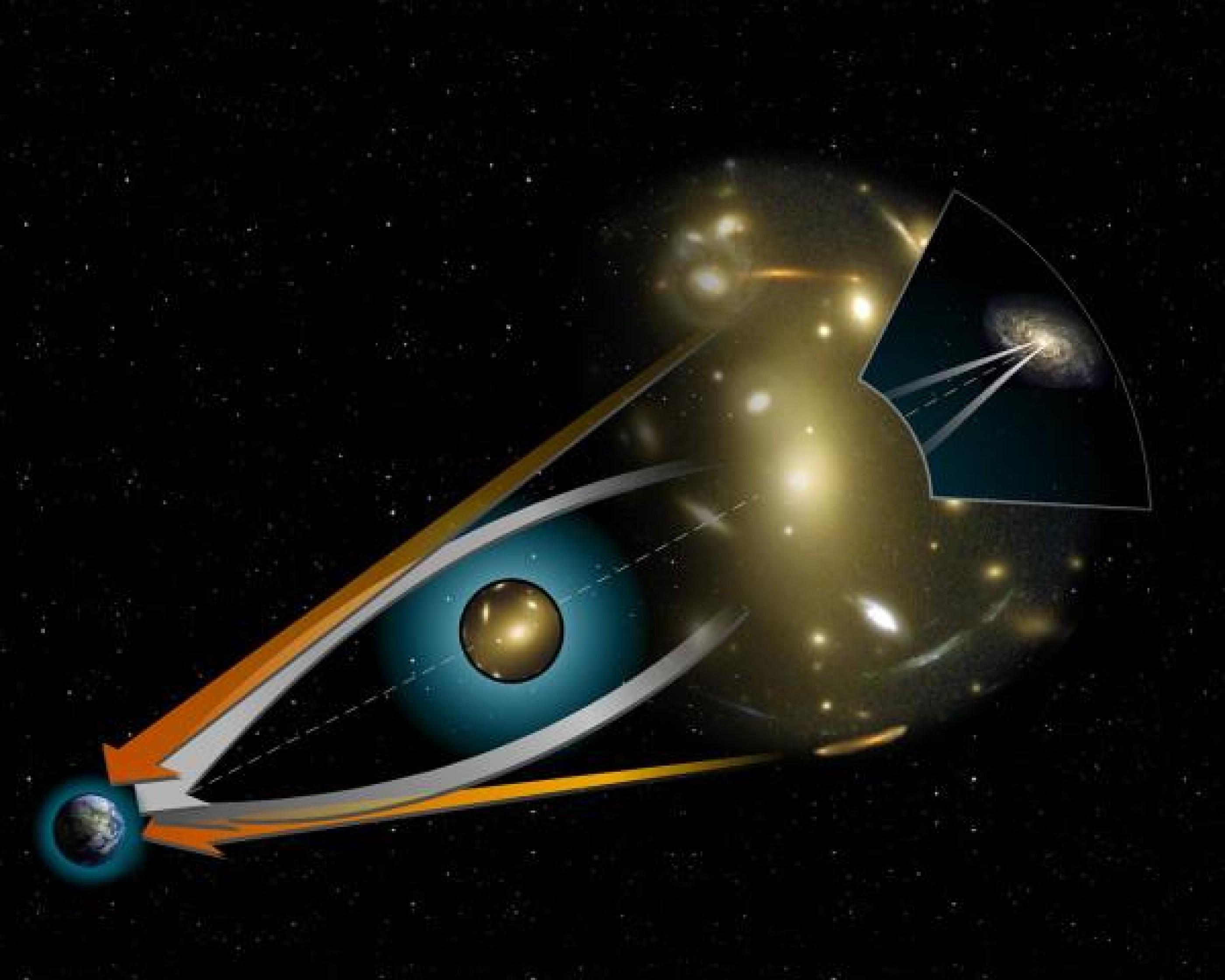 奇妙的引力透镜效应,让你看见真实的时空弯曲,这个证据靠谱吗?