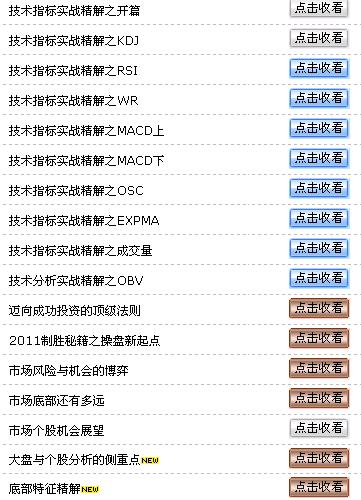 股票的各种技术指标分析 - 第1张