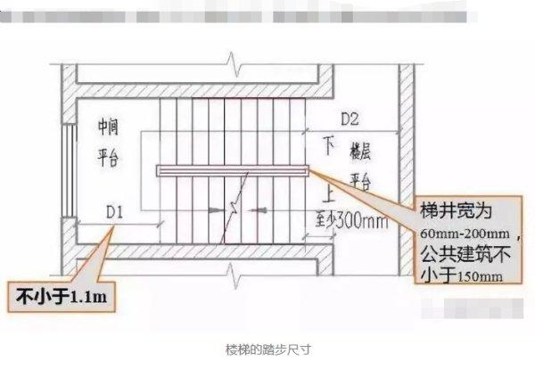 楼梯踏步盘算公式图解插图4