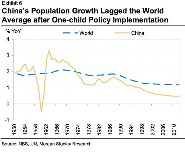 中国生育率未来人口形势分析_中国人口生育率2020