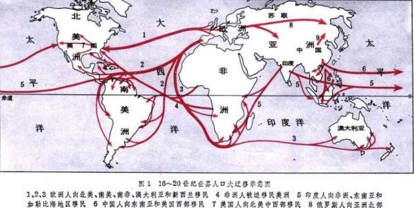 归纳国际人口迁移的方向原因_二战前后人口迁移方向