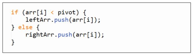 快速排序算法原理与实现插图13