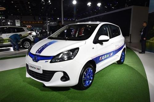新能源车板块走势,新能源汽车产业链将出现更多千亿市值公司,你对这种趋势怎么看?