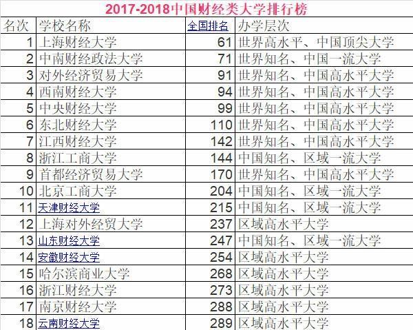 985211大学名单排名_世界排名前100的大学