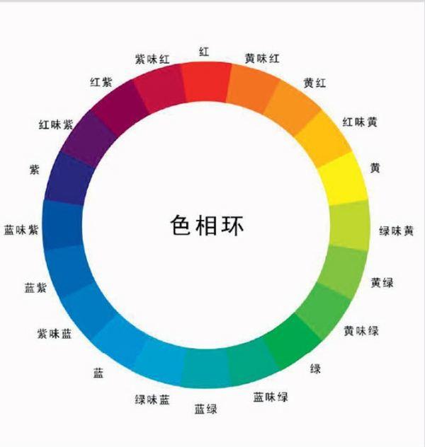 色心色相:什么是色相、饱和度和明度?