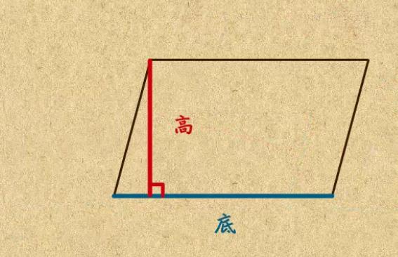 如何把平行四边形转化成长方形