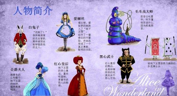 【迷你世界爱丽丝和乔克是什么关系】《爱丽丝》人物关系表是什么?插图
