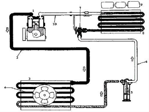 汽车空调干燥瓶的原理_汽车空调干燥瓶图片