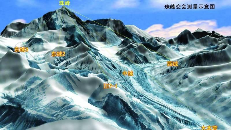 飞机可以飞过珠穆朗玛峰,为什么不能闪降在珠穆拉玛峰?