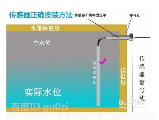 太阳能热水器漏水怎么办?