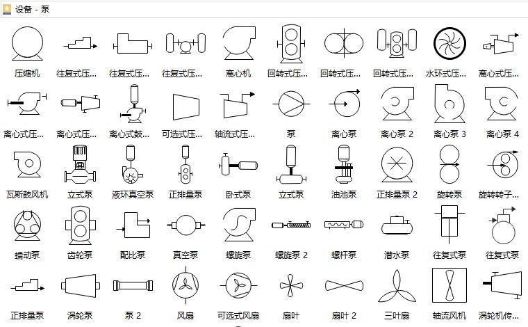 心形的符号有哪些?