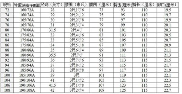 以下是上衣尺码对照表:   以下是裤子尺码对照表: