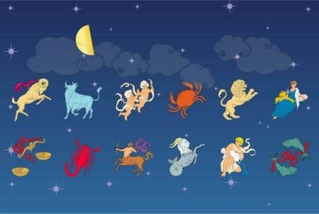 十二星座各自的配对星座都是什么?