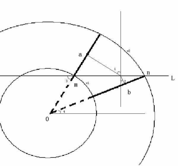 费马原理 光的折射_费马的审判