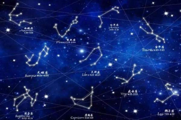 天蝎座和什么星座比较配?