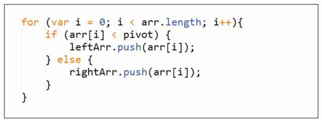 快速排序算法原理与实现插图15