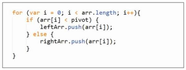 快速排序算法原理与实现插图14