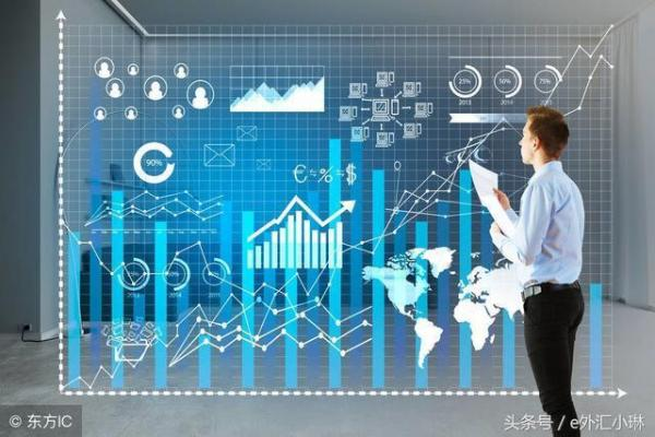 外汇交易中,如何成为少数在市场上获利的那个人?