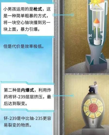 原子弹能有多小?一粒米大小的原子弹,爆炸威力有多大?