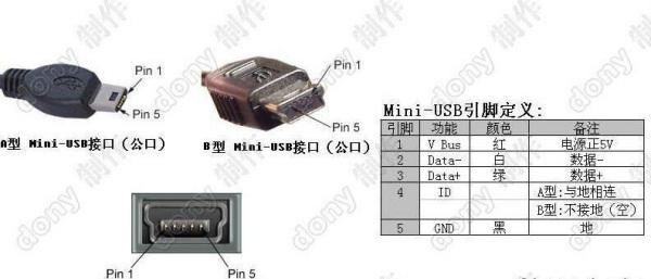 MINI USB口线序应该怎么对应不同颜色的线呢?