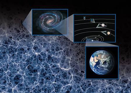 宇宙的外面究竟是什么呢?