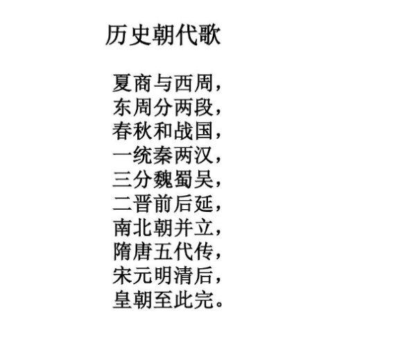 中国历朝历代的先后顺序排列