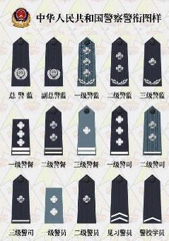 警员职务序列4级12档什么时间开始执行