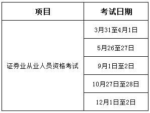 证券从业资格考试报名时间:证券从业资格证报名时间2020?
