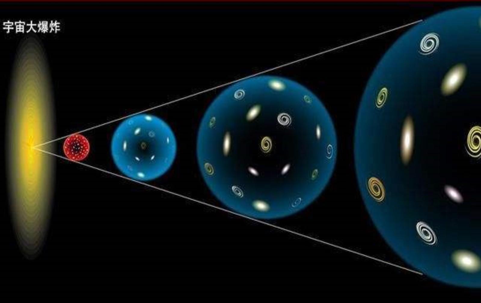 宇宙年龄只有138亿岁,范围却有上千亿光年,这里面有矛盾吗?