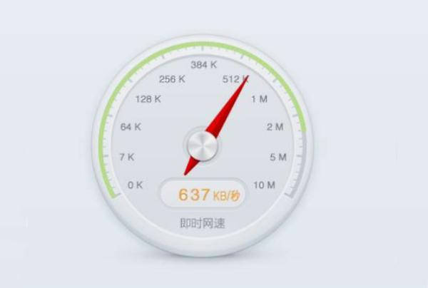 带宽和网速的关系是怎么样的? 网络工程 第1张