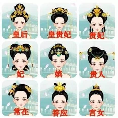 「古代皇帝日妃子图片」古代皇帝晚上玩几个妃子图片