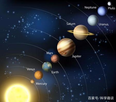为何太阳系行星只剩下8颗?
