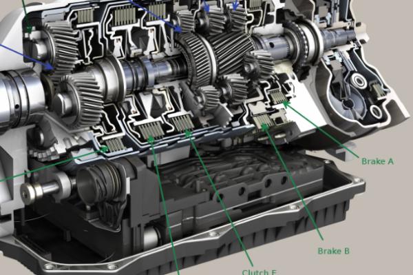AT变速箱和双离合变速箱哪个耐用?