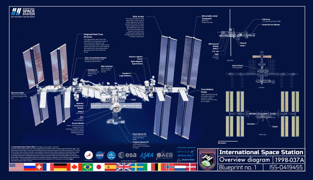 国际空间站核心舱开裂!NASA日前邀请中国合作,究竟什么目的