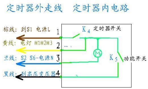 新款特价隧道高温炉,300度隧道式高温炉,现货小型隧道高温炉