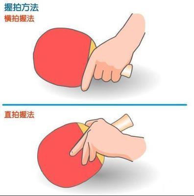 乒乓球拍怎么握?图解。
