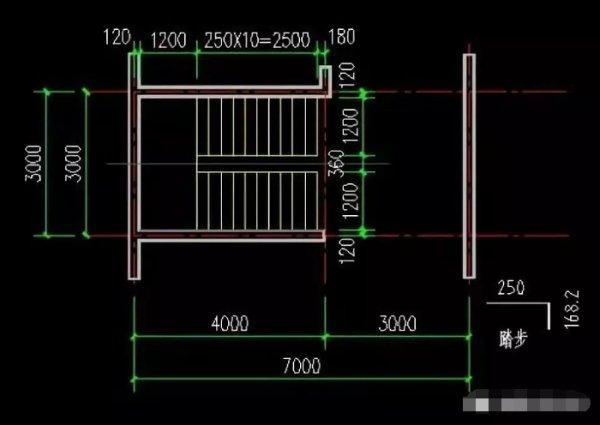 楼梯踏步盘算公式图解插图