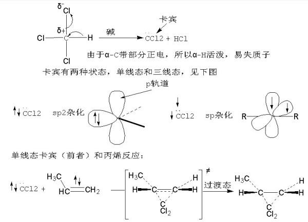 氢键吸附的色谱原理是什么_吸附薄层色谱